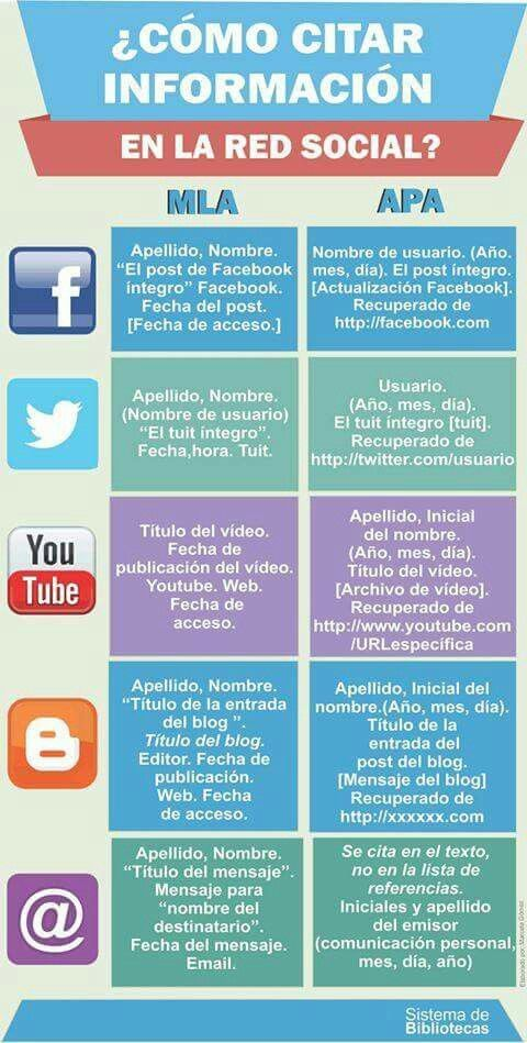 Conocer Paginas Web Norma Apa Anuncios Mujeres Barcelona-33230