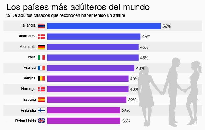 Paginas Para Citas Personas En España Mulher Se Oferece Campina Grande-81483