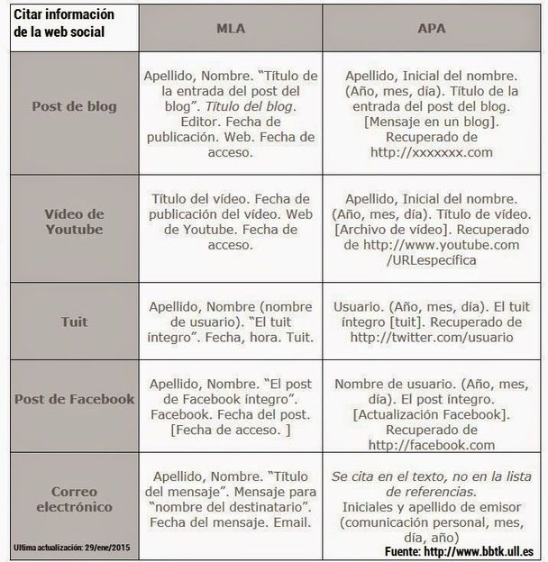 Normas Apa Conocer En Linea Sexo Pagamento Portugal-87523