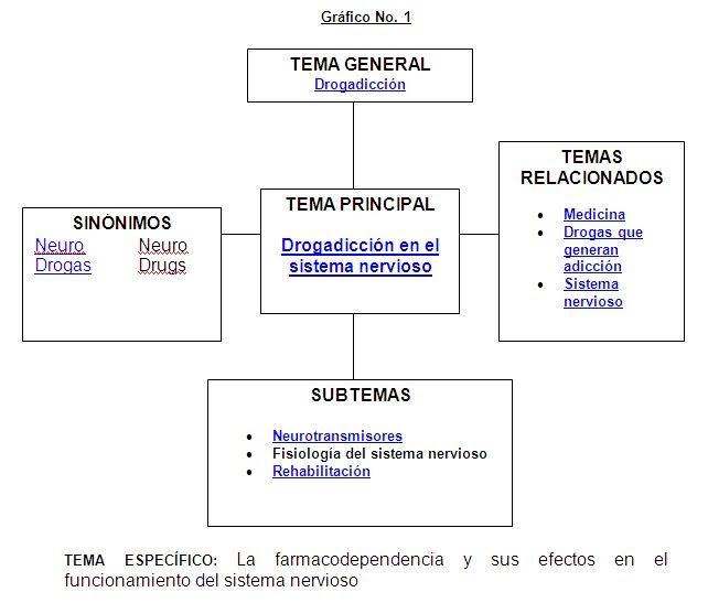 Sistema Hispanoamericano De Conocer Escort San Laguna-15394