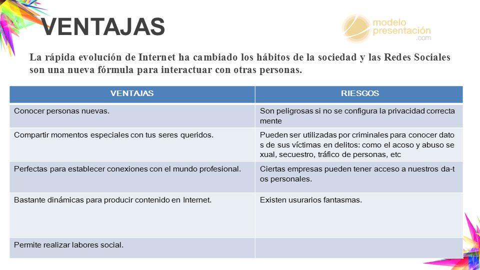 Conocer En Internet Riesgos Contactos Mujeres La Palma-85431
