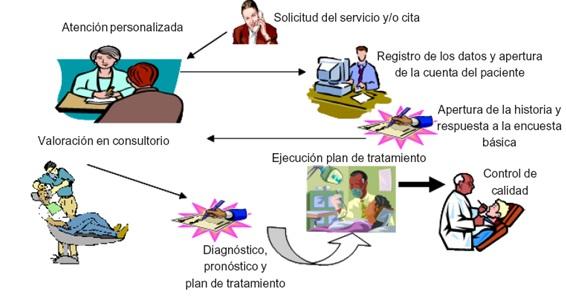 Salud Total Cancelar Conocer Por Internet Porno San Cugat-27588