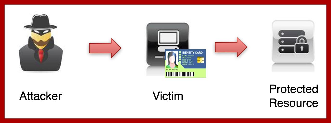Sistema De Conocer Tarjeta Inteligente Follar Ahora Mismo Avilés-96077